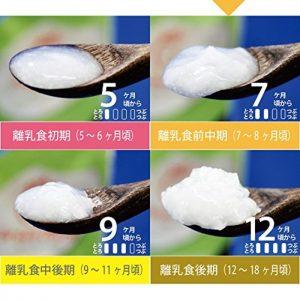 確認米粒的狀態、硬度及濃稠度